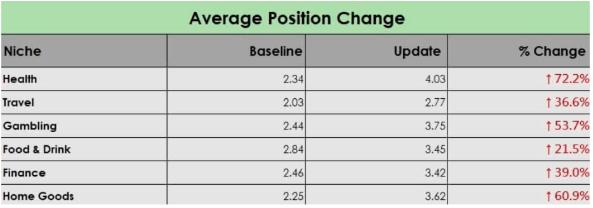 rank-ranger-positions
