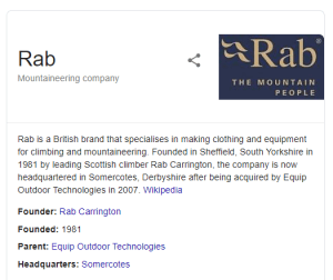 Google knowledge graph for Rab