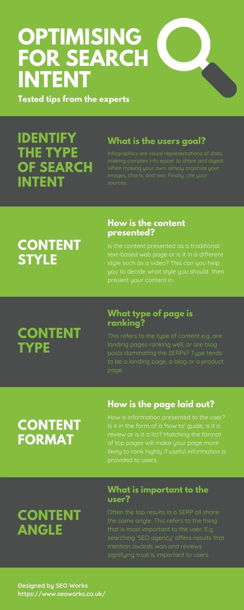 How to optimise for search intent infographic