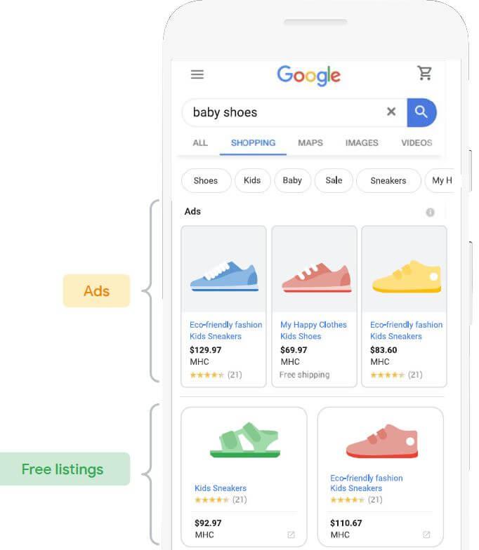 Free Google Shopping Ads